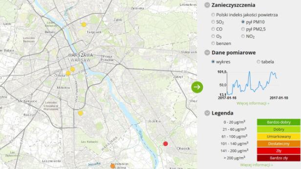 Zanieczyszczenie powietrza w Warszawie WIOŚ